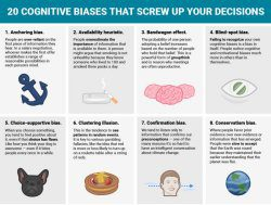 20 Cognitive Biases