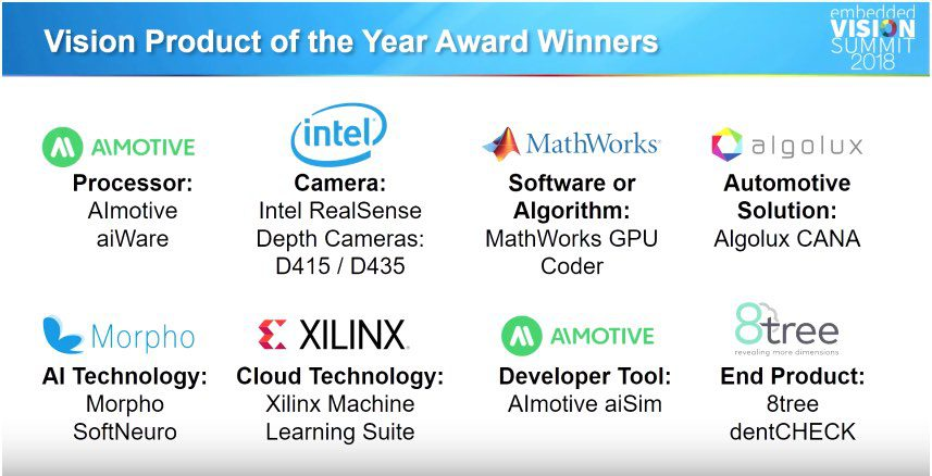 2018-Vision-Product-Award-Winners