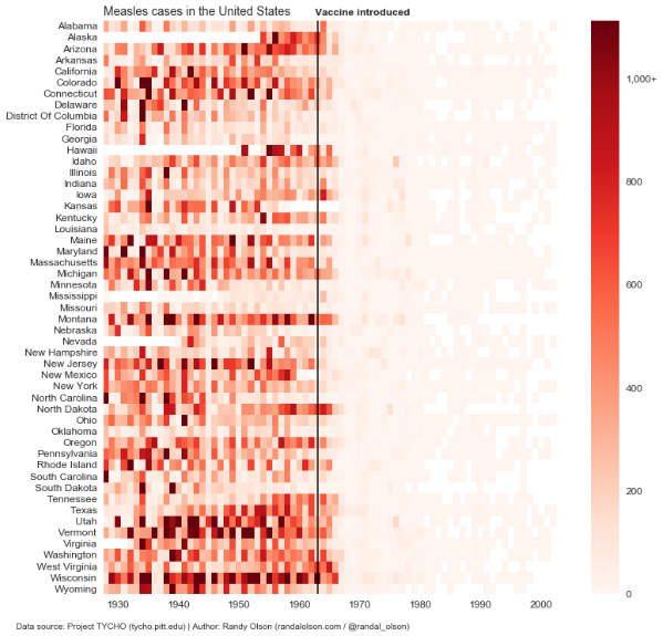 Measles cases heatmap