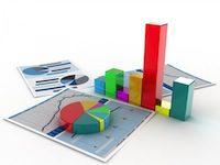 Analytics job aspects