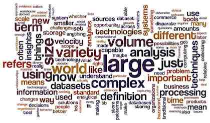 BigData-wordcloud-2