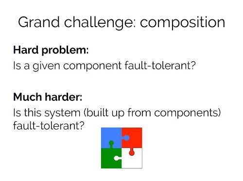 Composition Problem