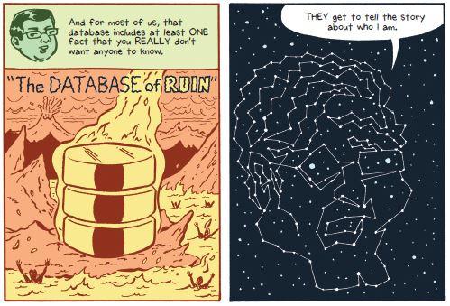 Database of Ruin