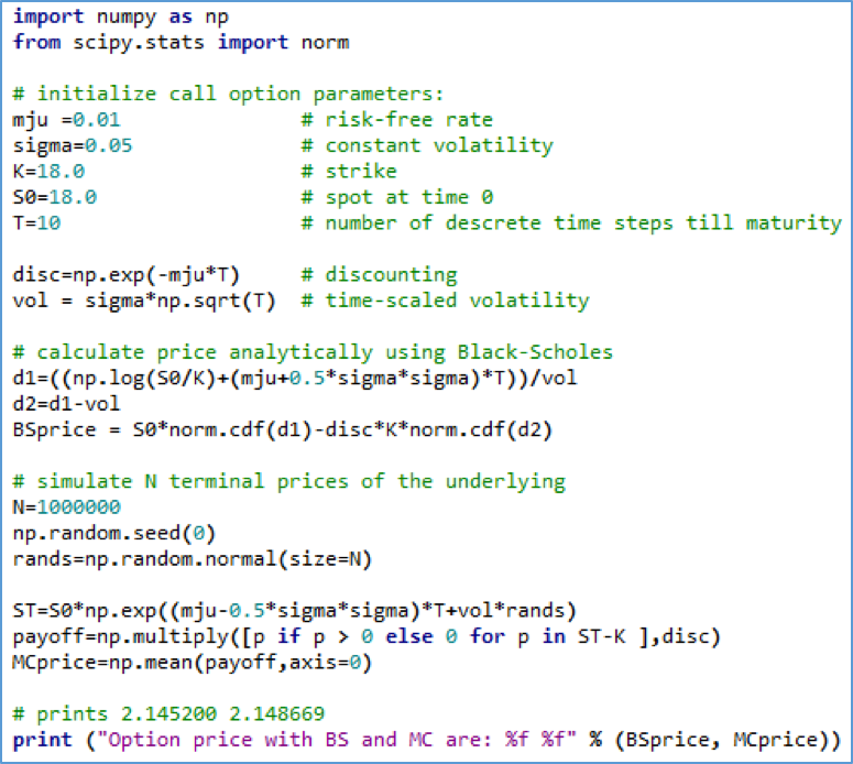 python-implementation-pricing-call-option