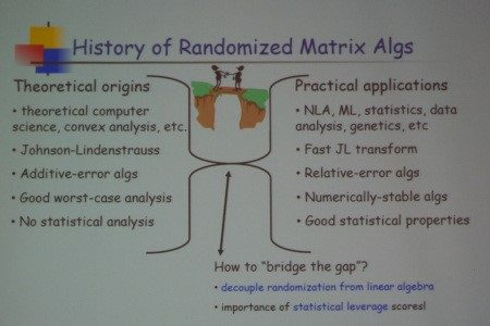 Randomized Matrix Algorithms
