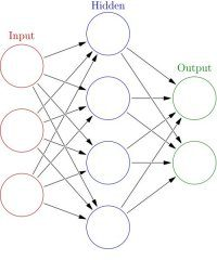 Neural nets in R