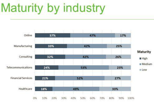 atscale-hadoop-industry-maturity
