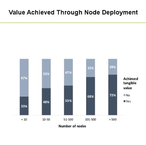 atscale-hadoop-node-value