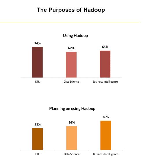 atscale-hadoop-purposes