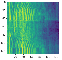 Building an Audio Classifier using Deep Neural Networks