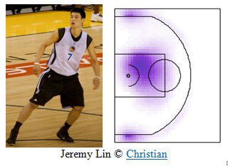 Basketball Jeremy Lin