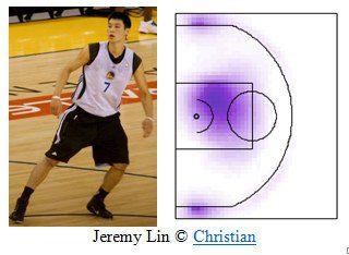 Basketball Jeremy Lin