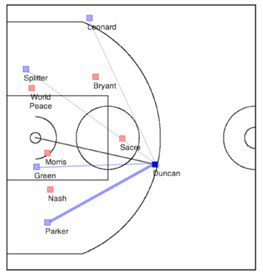 basketball prediction