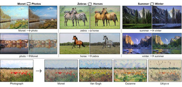 Bi-Directional Image Transformations with Deep Learning