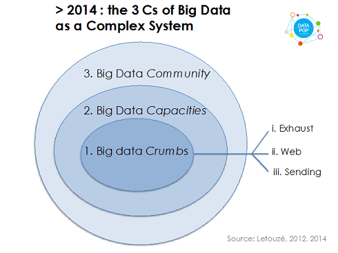 big-data-3-cs