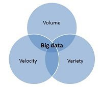 big-data-3-vs