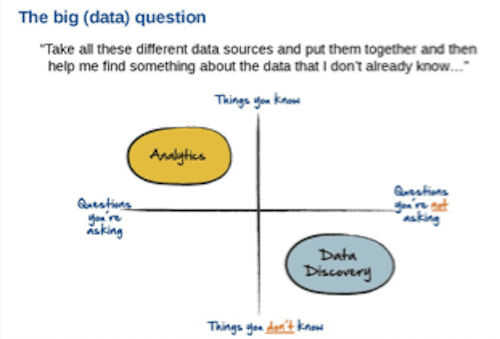 Big Data question