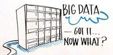 Big Data Hype