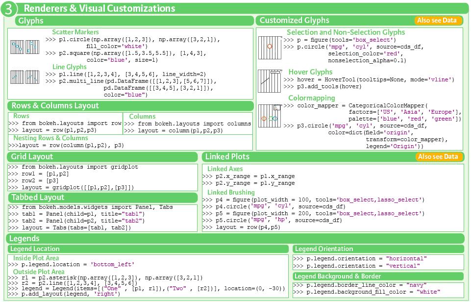 Bokeh Cheat Sheet Data Visualization In Python - Bokeh us map