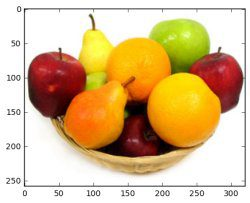 Fruit Company: Business Intelligence Analyst