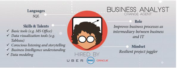 business-analyst-infographic