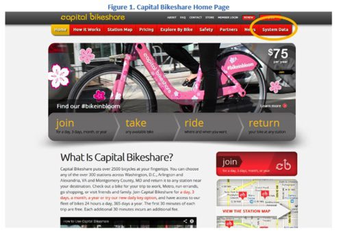 Capital Bike Share Home Page