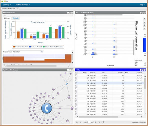 Network Analyzer Software : Top social network analysis and visualization tools