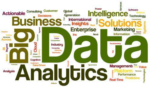 CIO Review Top 100 Big Data Companies, Word Cloud