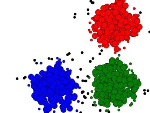 clustering-3-classes