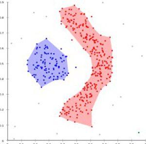clustering-grid-based
