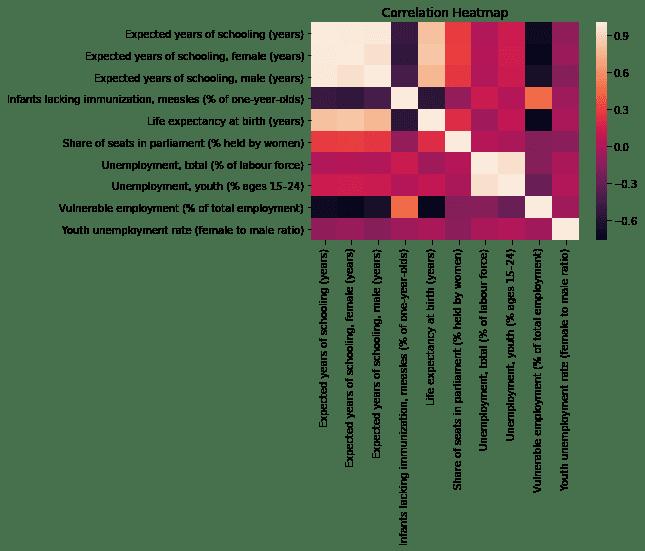 correlation-matri