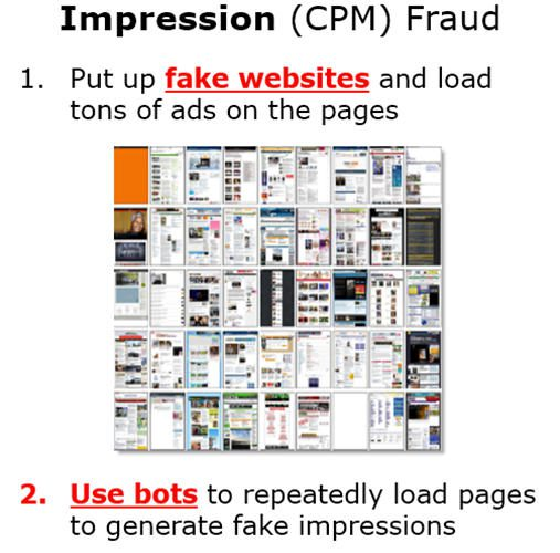 CPM Fraud Example