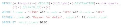 Cypher query language