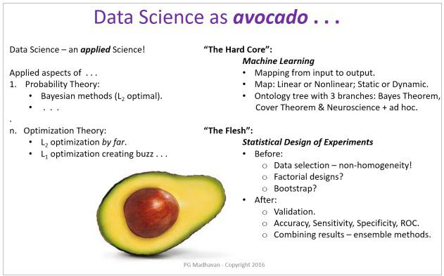 Core of Data Science