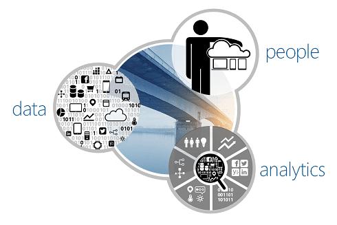 data science economy
