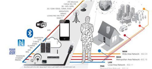 Data Science for Internet of Things (IoT): Ten Differences