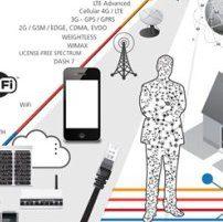 Data science IoT