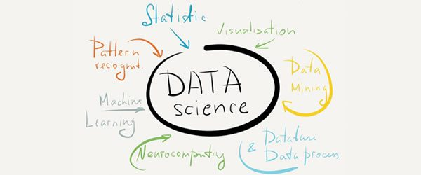 growth hacker data science