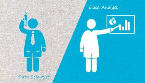 Data Scientists vs Data Analysts – Part 1