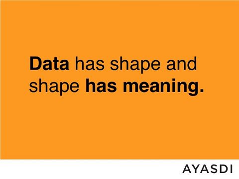 data-shape-meaning