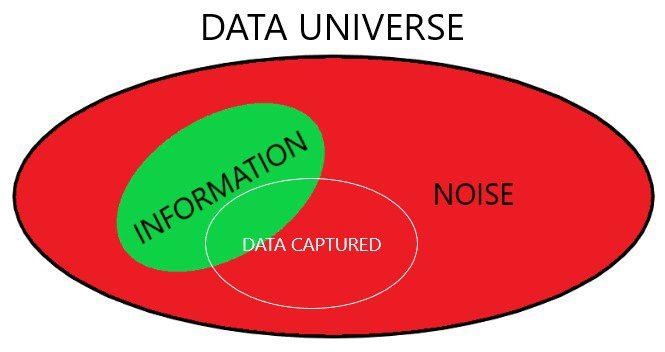 Data Universe