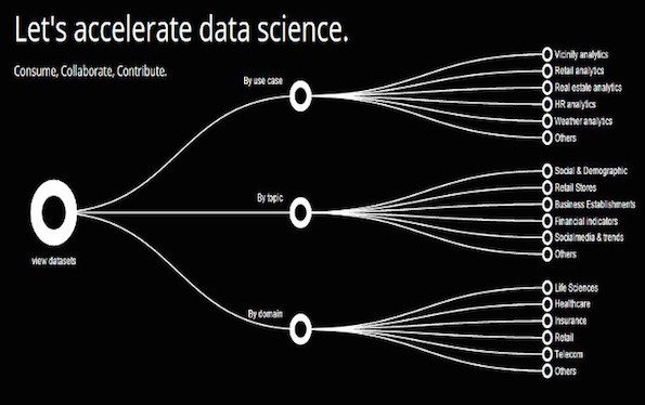 Curated, Cleansed Datasets can Make A World of Difference