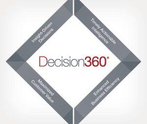 decision360