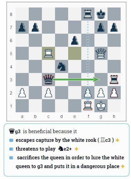 Decode Chess Figure 1