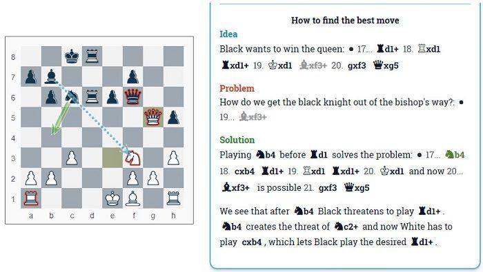 Decode Chess Figure 2