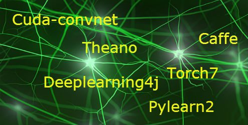 50 Deep Learning Software Tools and Platforms, Updated