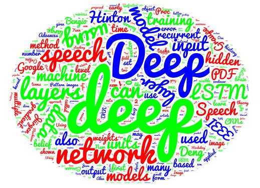 5 Deep Learning Projects You Can No Longer Overlook