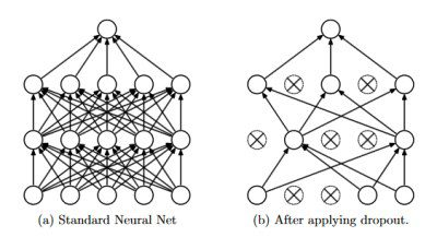 research papers on machine learning