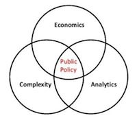 Economics-complexity-analytics