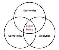 Economics-complexity-analytics